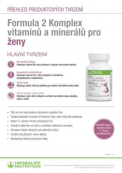 Herbalife Formula 2 pre ženy - Vplyv na zdravie