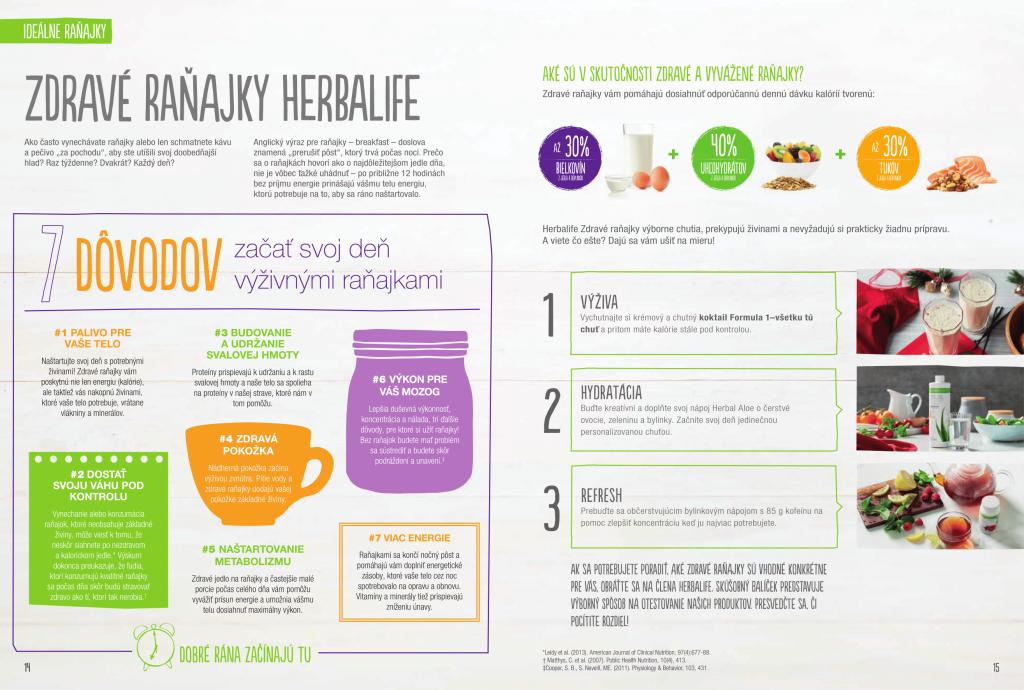 Zdravé raňajky Herbalife